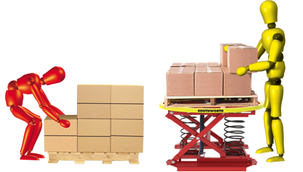Lift Tables Pallet Positioners Tilters Mobile Lift